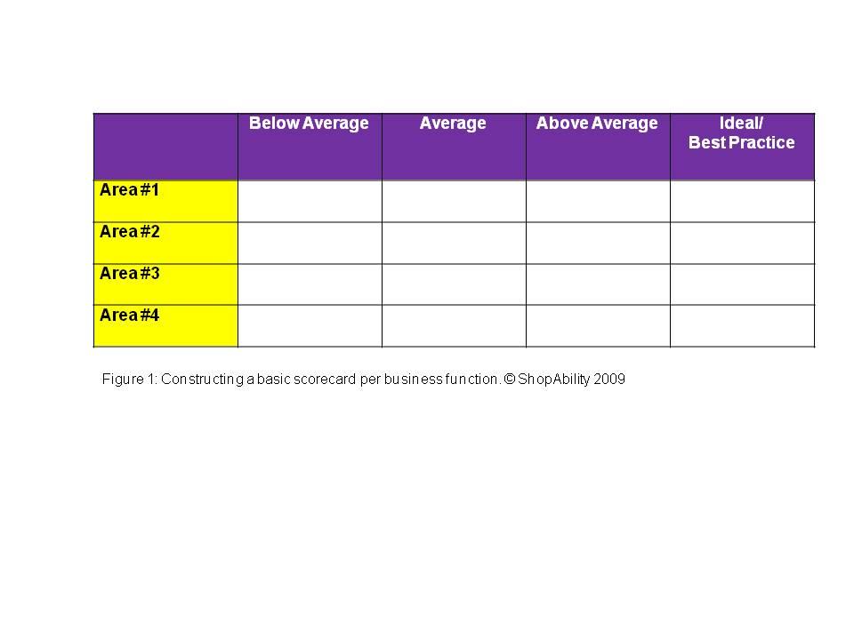 Bus Reg Scorecarding Article diagram 1